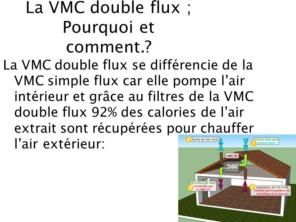 les vmc double et simple flux ppt video online t l charger. Black Bedroom Furniture Sets. Home Design Ideas