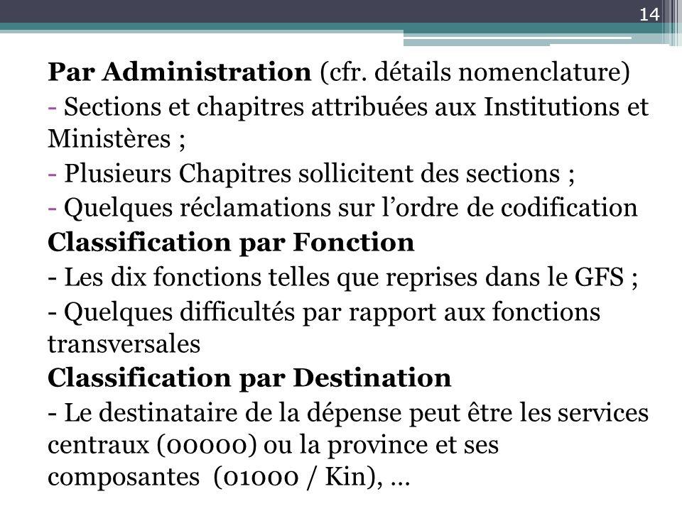 Par Administration (cfr. détails nomenclature)