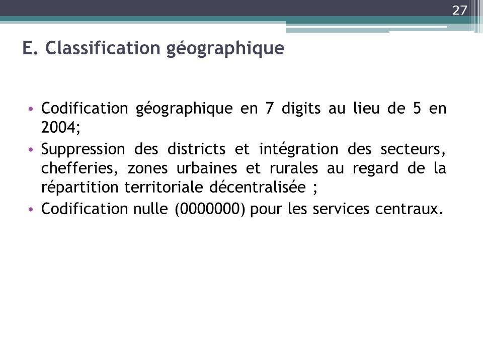 E. Classification géographique