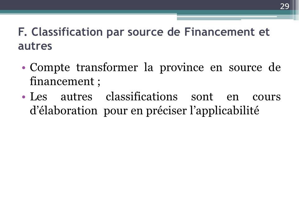 F. Classification par source de Financement et autres