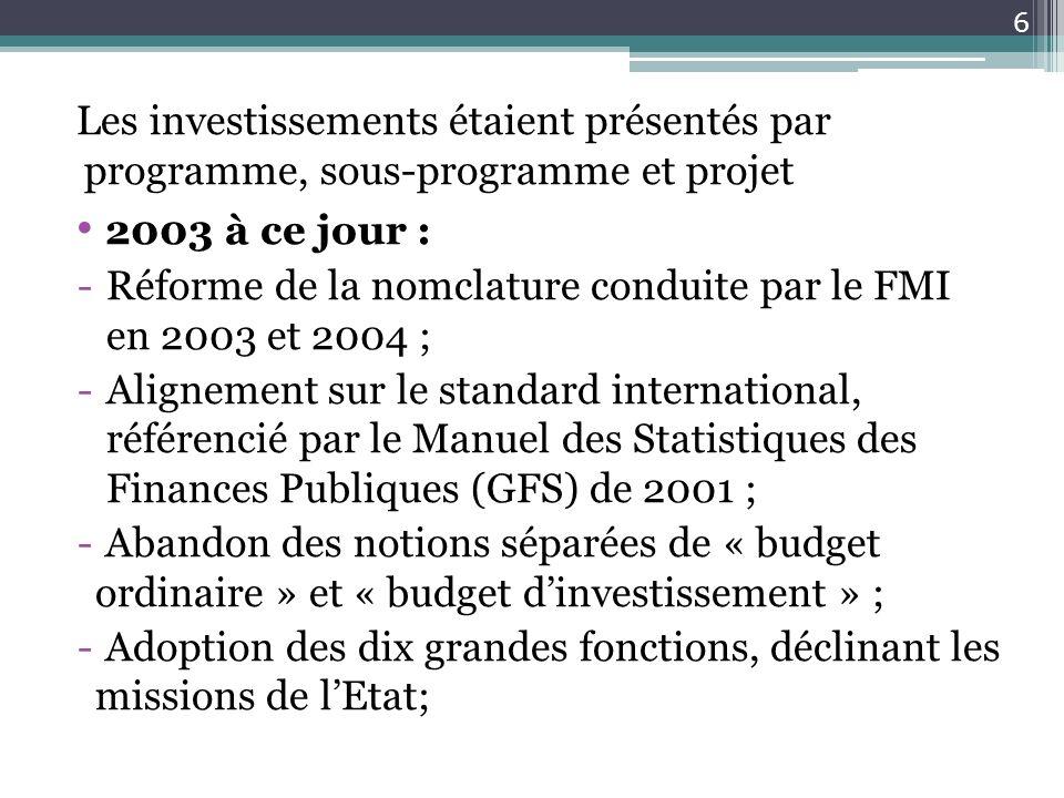 Les investissements étaient présentés par programme, sous-programme et projet