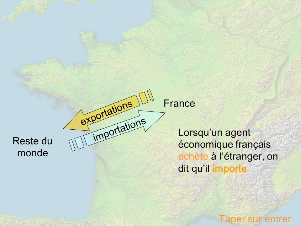 France exportations. importations. Lorsqu'un agent économique français achète à l'étranger, on dit qu'il importe.