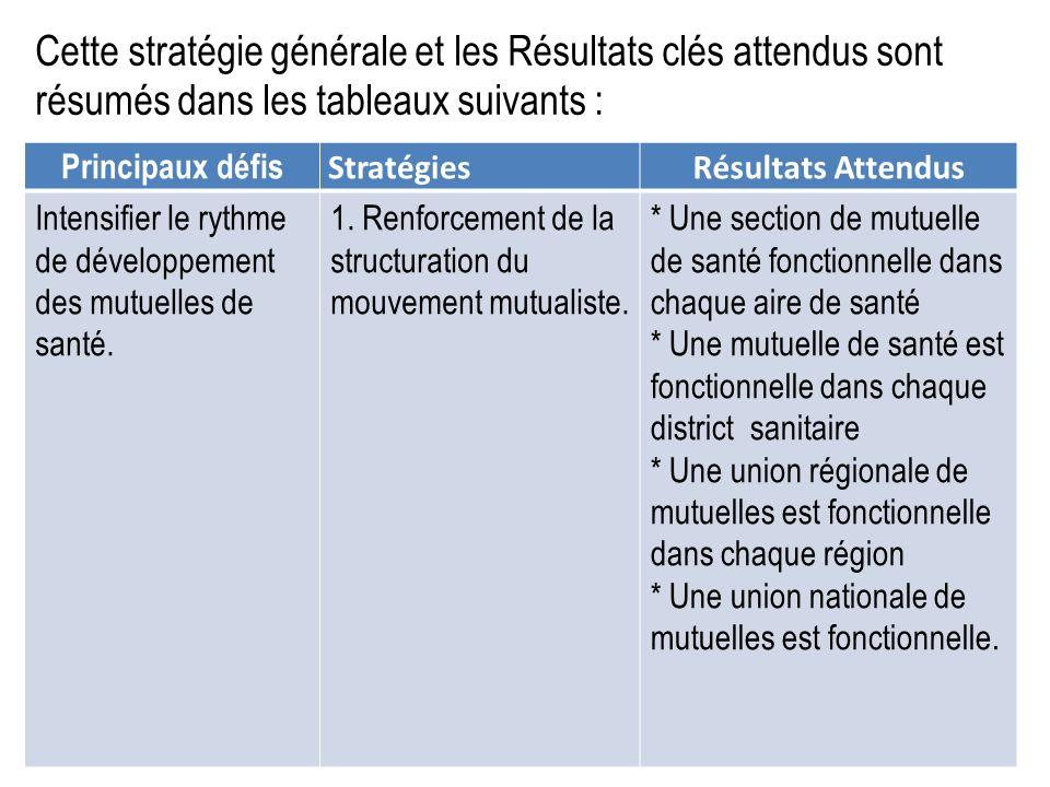 Cette stratégie générale et les Résultats clés attendus sont résumés dans les tableaux suivants :