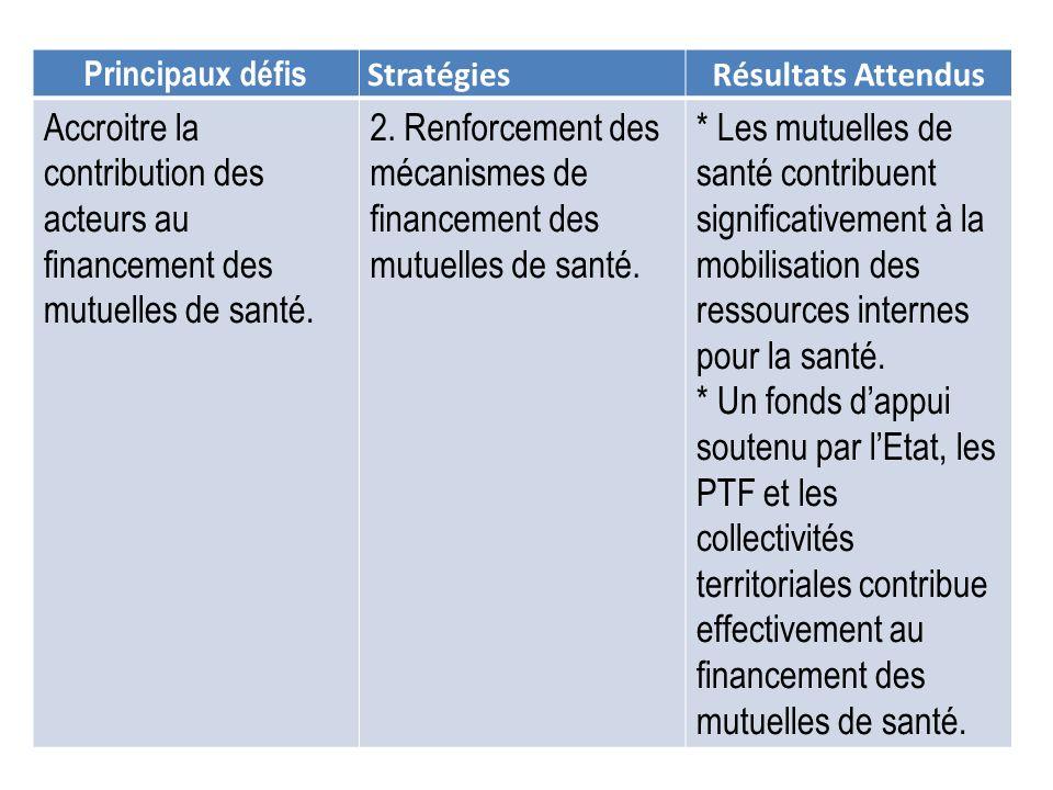 2. Renforcement des mécanismes de financement des mutuelles de santé.