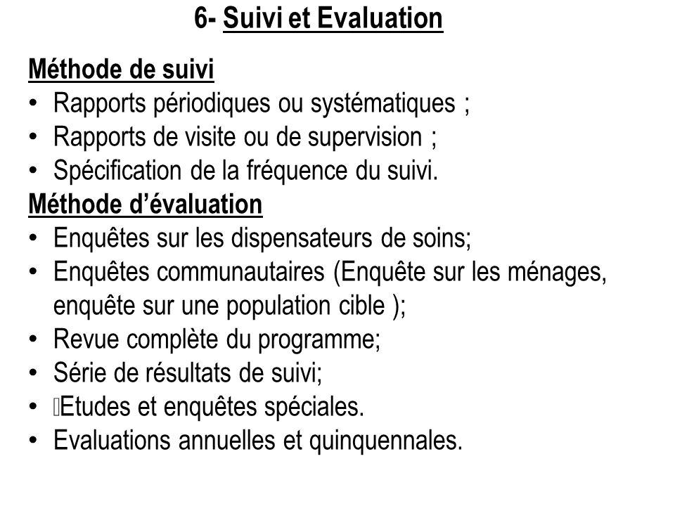 6- Suivi et Evaluation Méthode de suivi