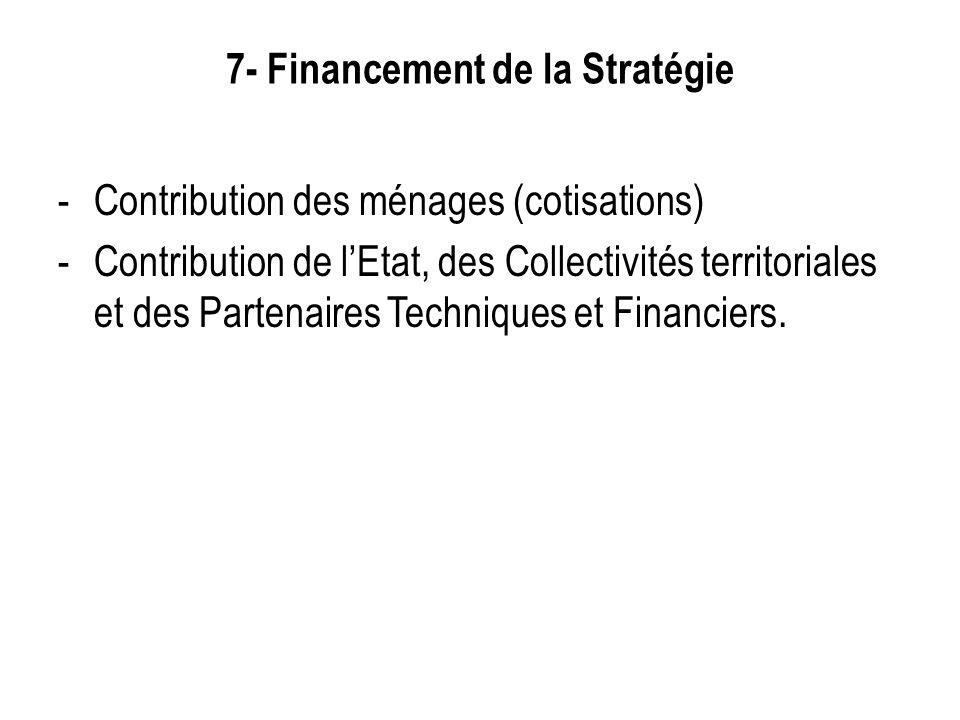 7- Financement de la Stratégie
