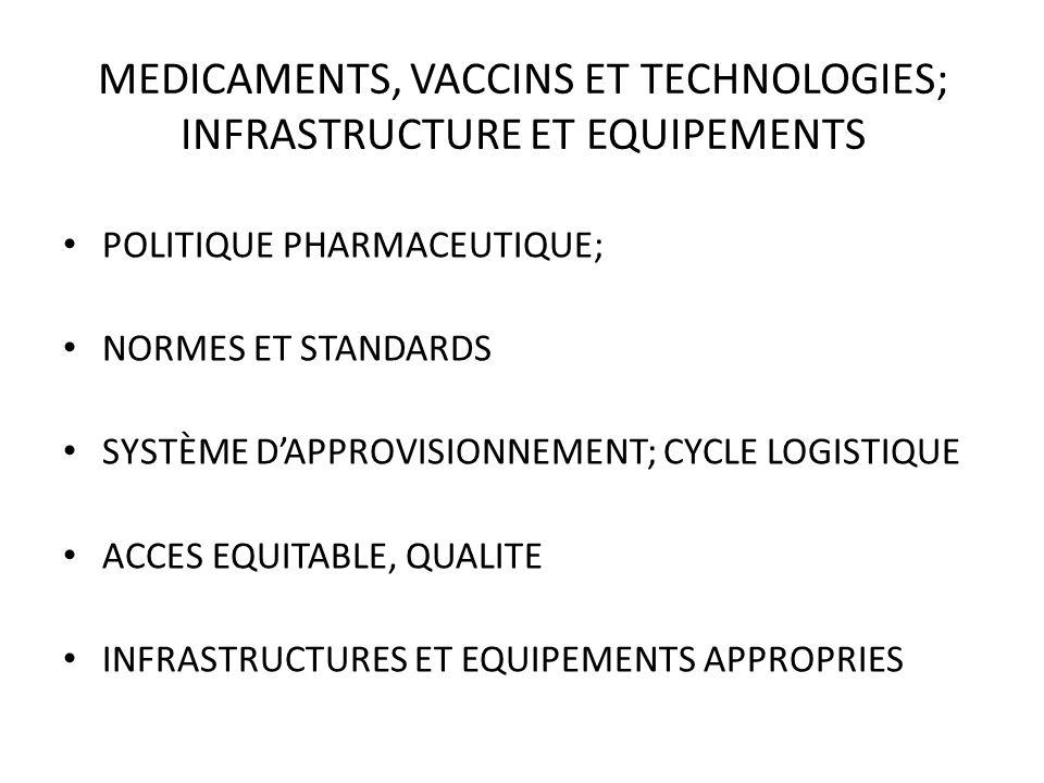 MEDICAMENTS, VACCINS ET TECHNOLOGIES; INFRASTRUCTURE ET EQUIPEMENTS