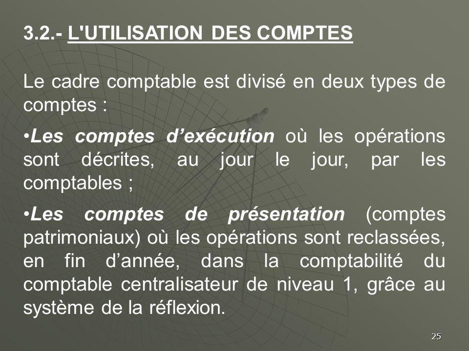 3.2.- L UTILISATION DES COMPTES