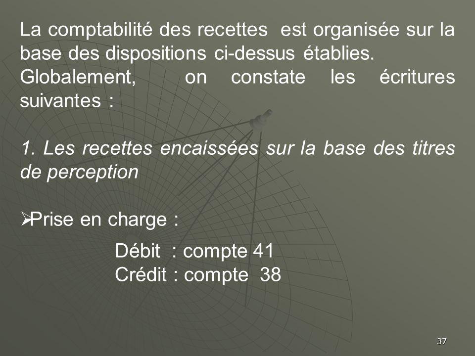 La comptabilité des recettes est organisée sur la base des dispositions ci-dessus établies.