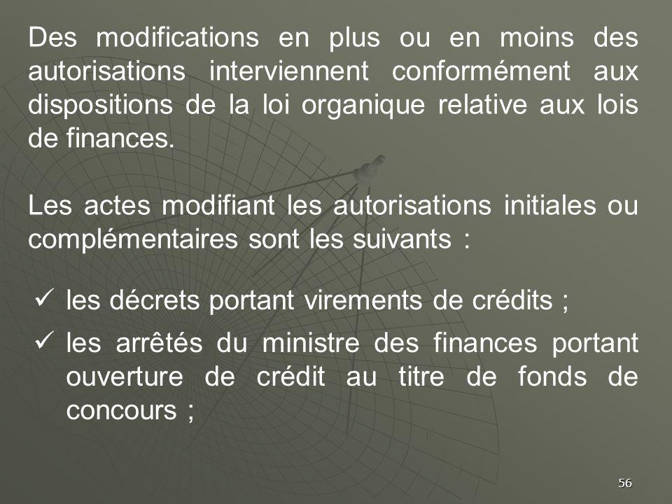 Des modifications en plus ou en moins des autorisations interviennent conformément aux dispositions de la loi organique relative aux lois de finances.