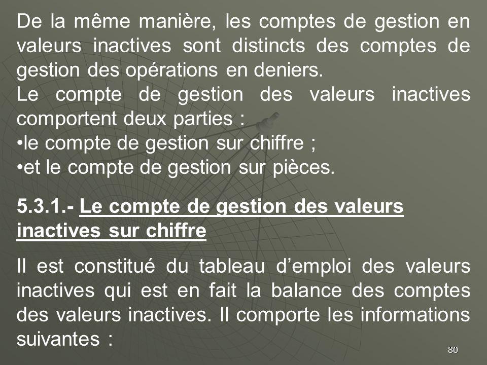 De la même manière, les comptes de gestion en valeurs inactives sont distincts des comptes de gestion des opérations en deniers.