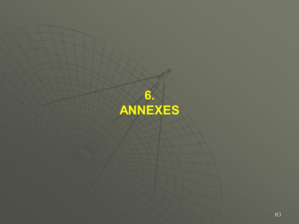 6. Annexes