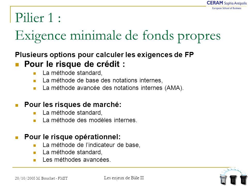 Pilier 1 : Exigence minimale de fonds propres