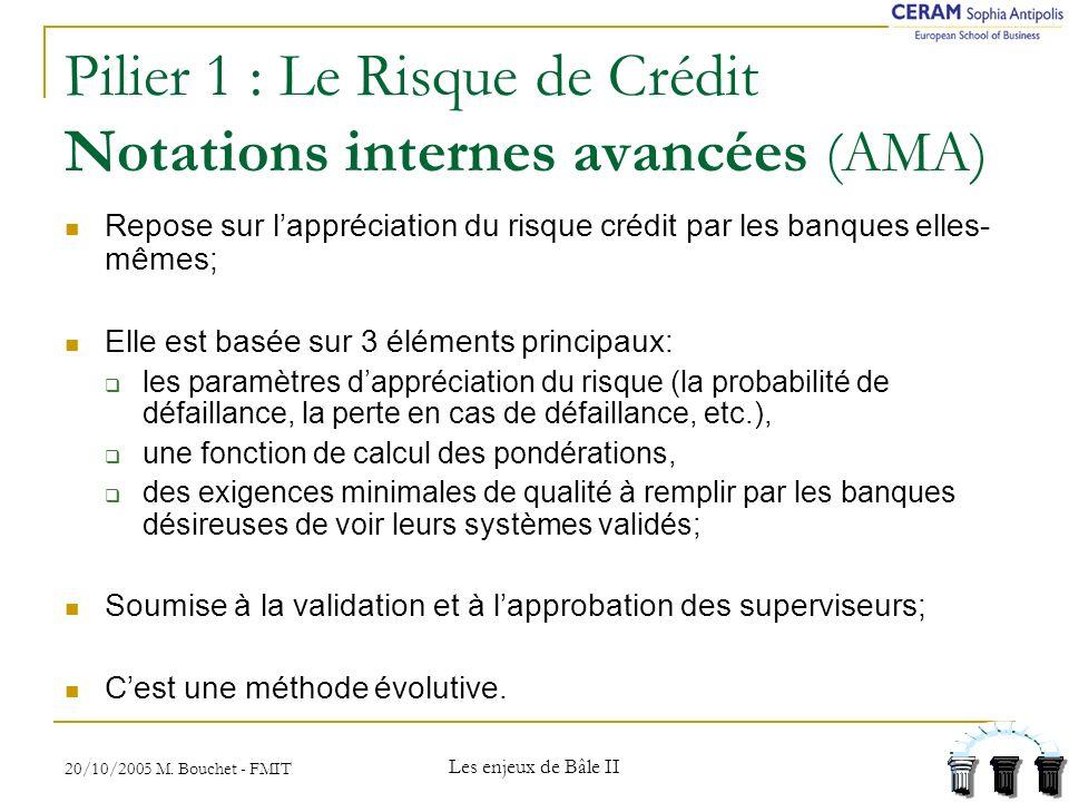 Pilier 1 : Le Risque de Crédit Notations internes avancées (AMA)