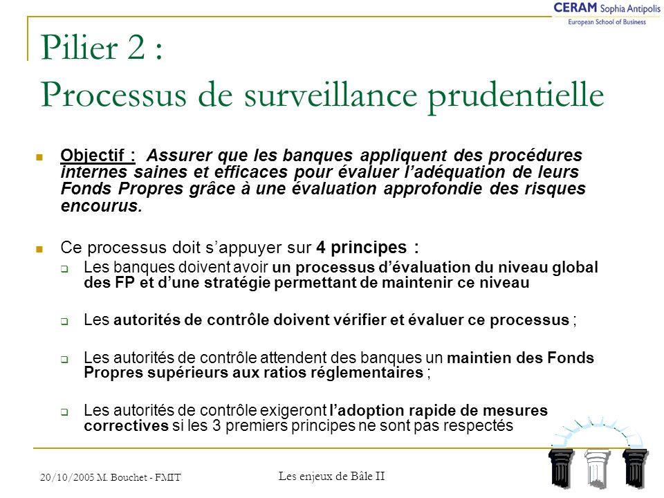 Pilier 2 : Processus de surveillance prudentielle