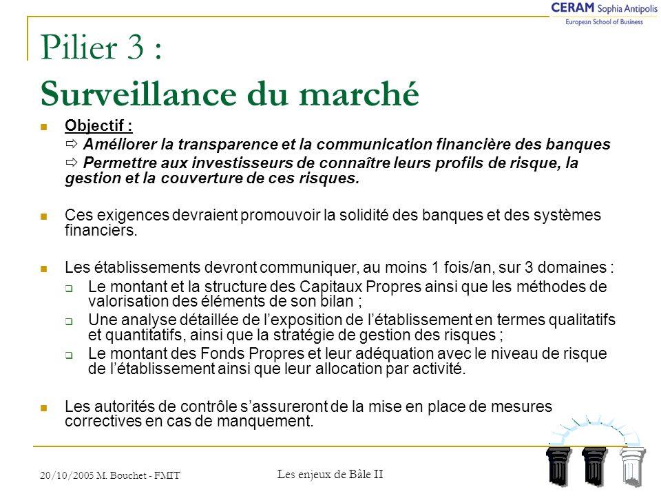 Pilier 3 : Surveillance du marché