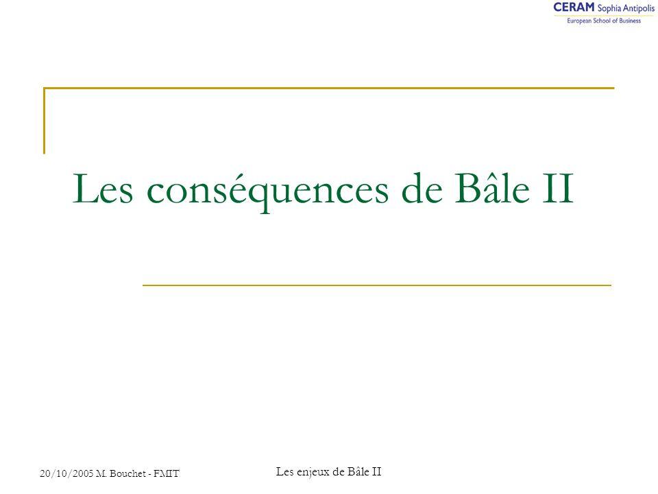 Les conséquences de Bâle II