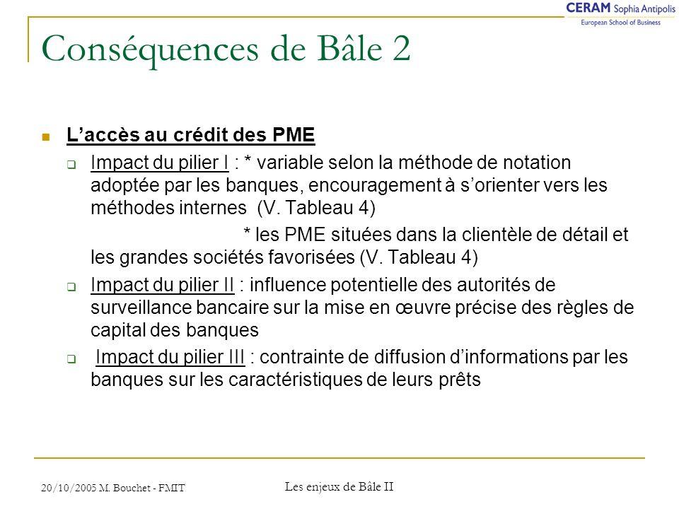 Conséquences de Bâle 2 L'accès au crédit des PME