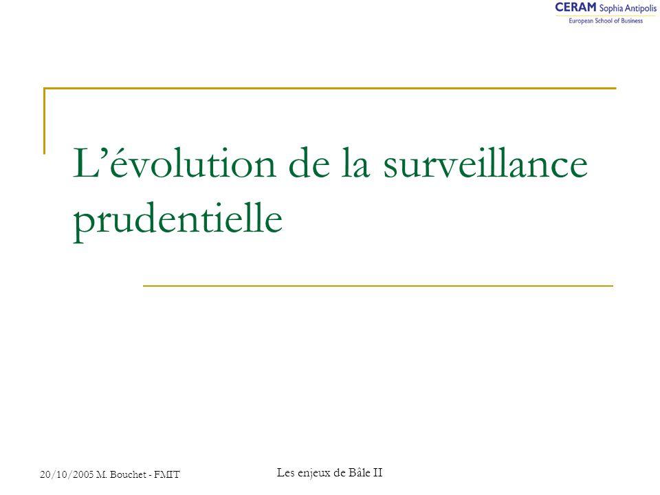 L'évolution de la surveillance prudentielle