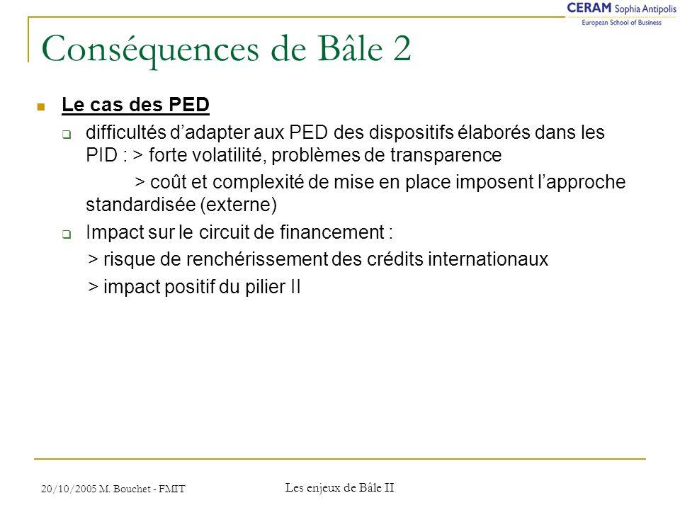Conséquences de Bâle 2 Le cas des PED