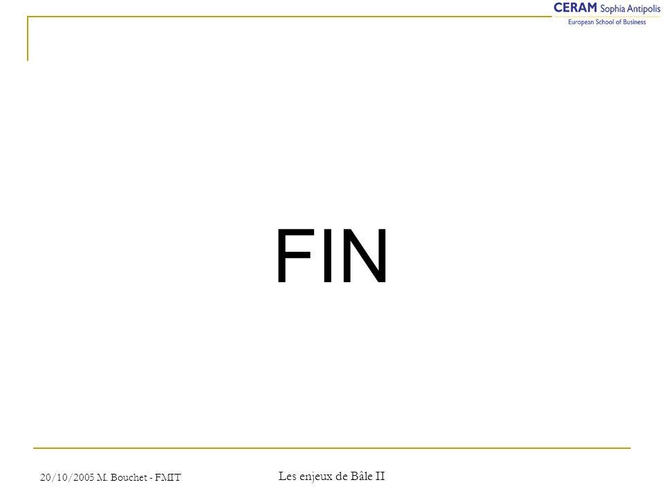 FIN 20/10/2005 M. Bouchet - FMIT Les enjeux de Bâle II