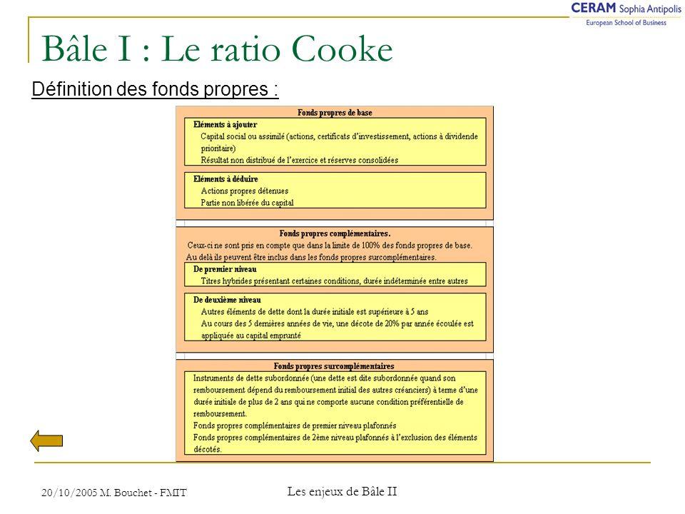 Bâle I : Le ratio Cooke Définition des fonds propres :