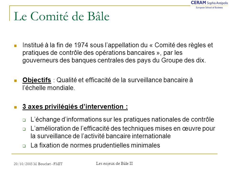 Le Comité de Bâle
