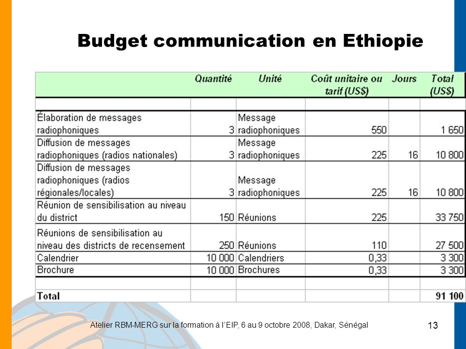 Budget communication en Ethiopie