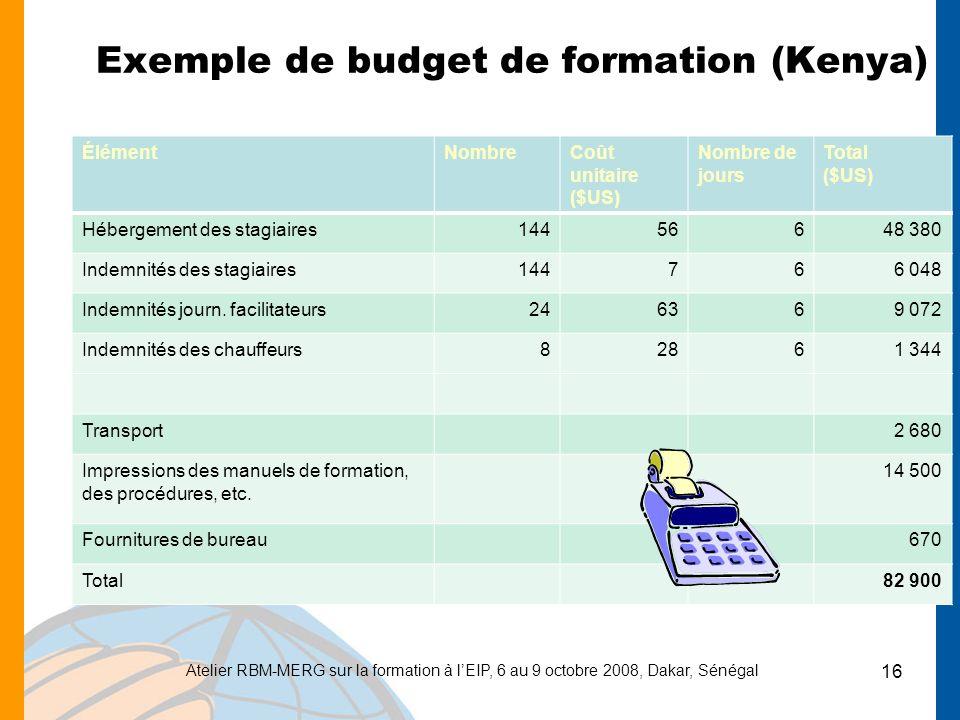 Exemple de budget de formation (Kenya)