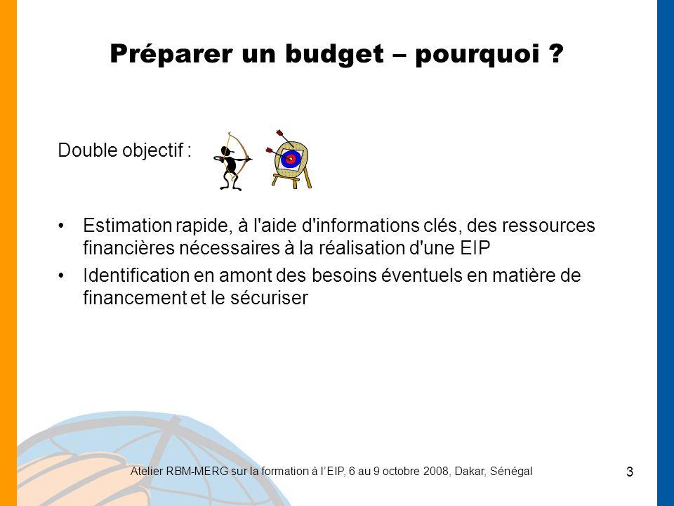 Préparer un budget – pourquoi