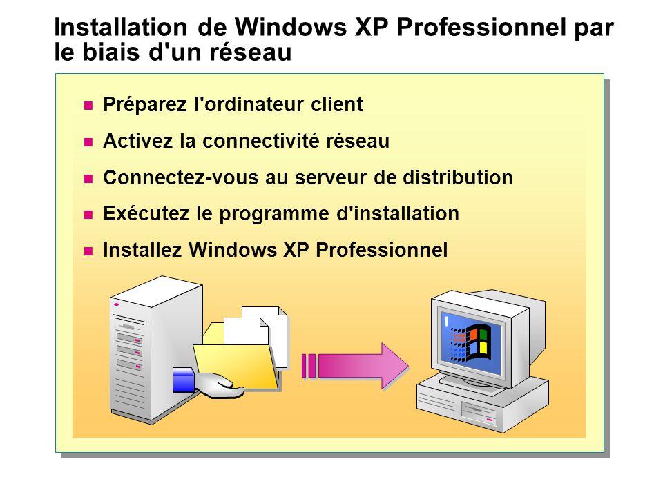 Installation de Windows XP Professionnel par le biais d un réseau