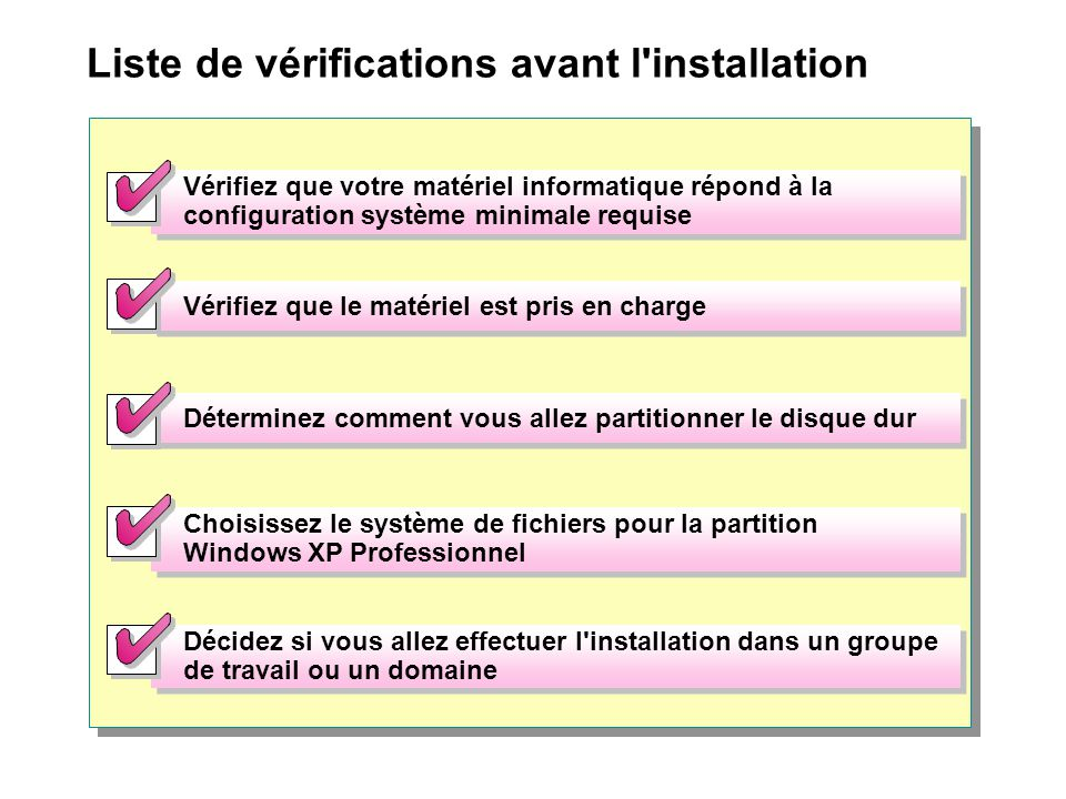 Liste de vérifications avant l installation