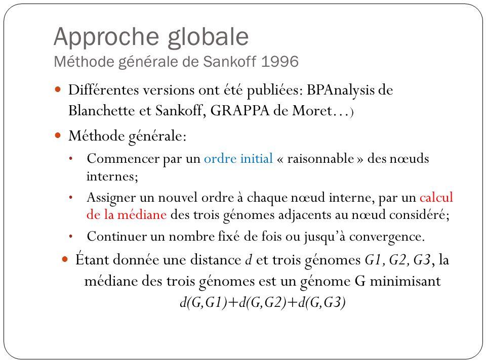 Approche globale Méthode générale de Sankoff 1996