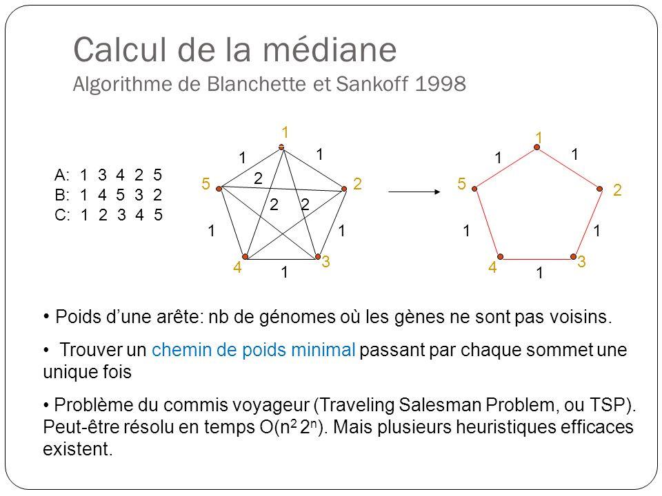 Calcul de la médiane Algorithme de Blanchette et Sankoff 1998