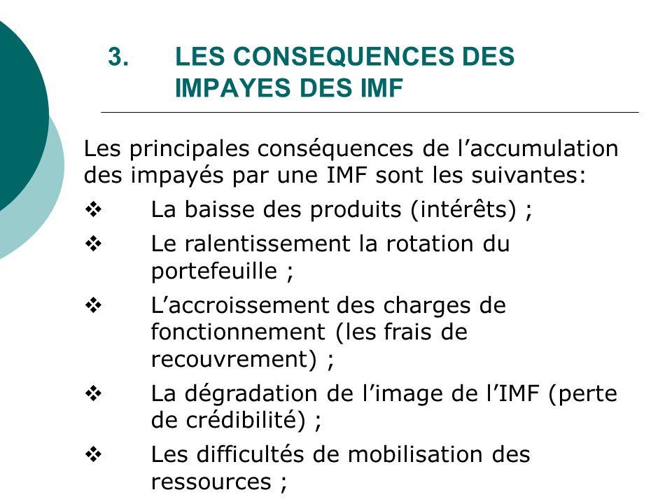 3. LES CONSEQUENCES DES IMPAYES DES IMF