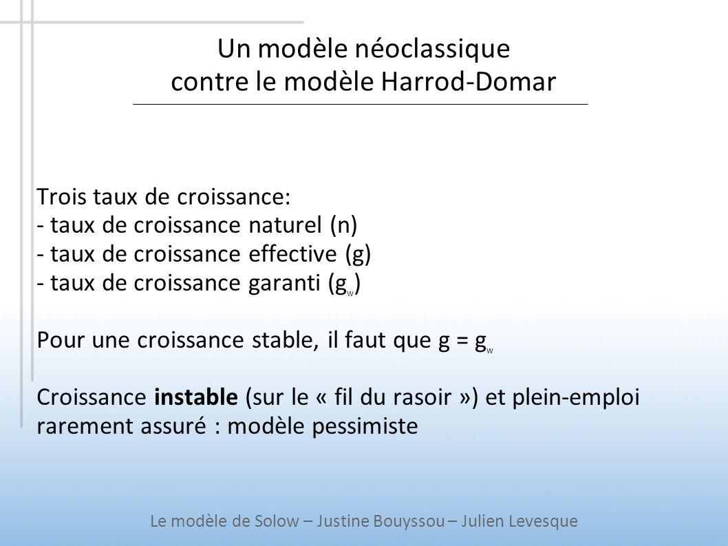 Un modèle néoclassique contre le modèle Harrod-Domar