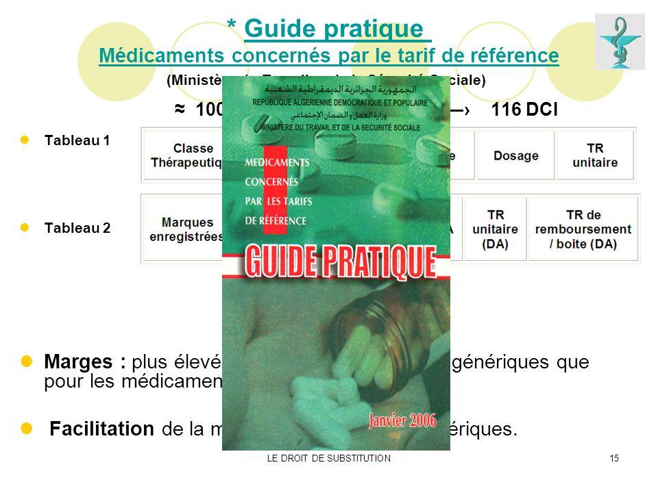 * Guide pratique Médicaments concernés par le tarif de référence