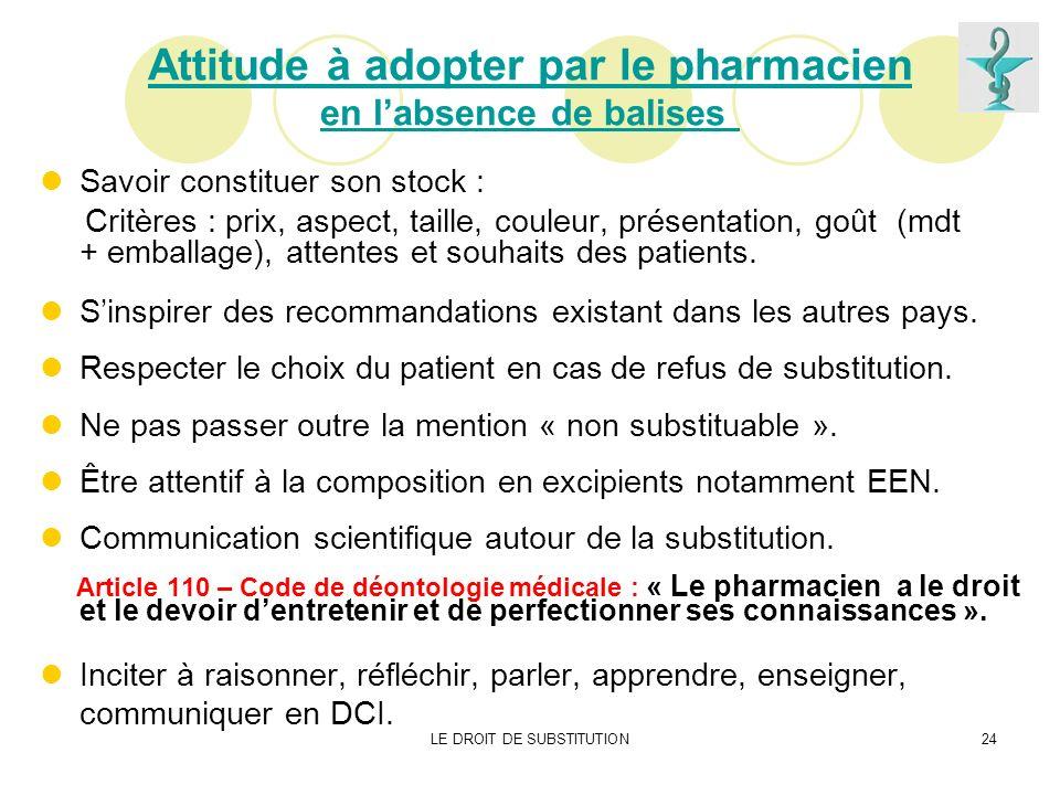 Attitude à adopter par le pharmacien en l'absence de balises
