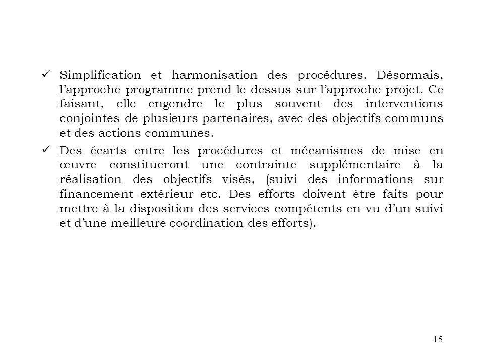 Simplification et harmonisation des procédures