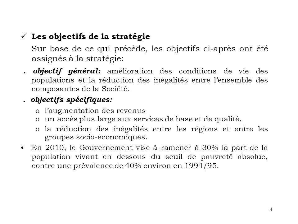 Les objectifs de la stratégie