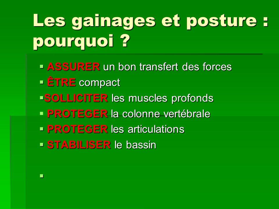 Les gainages et posture : pourquoi