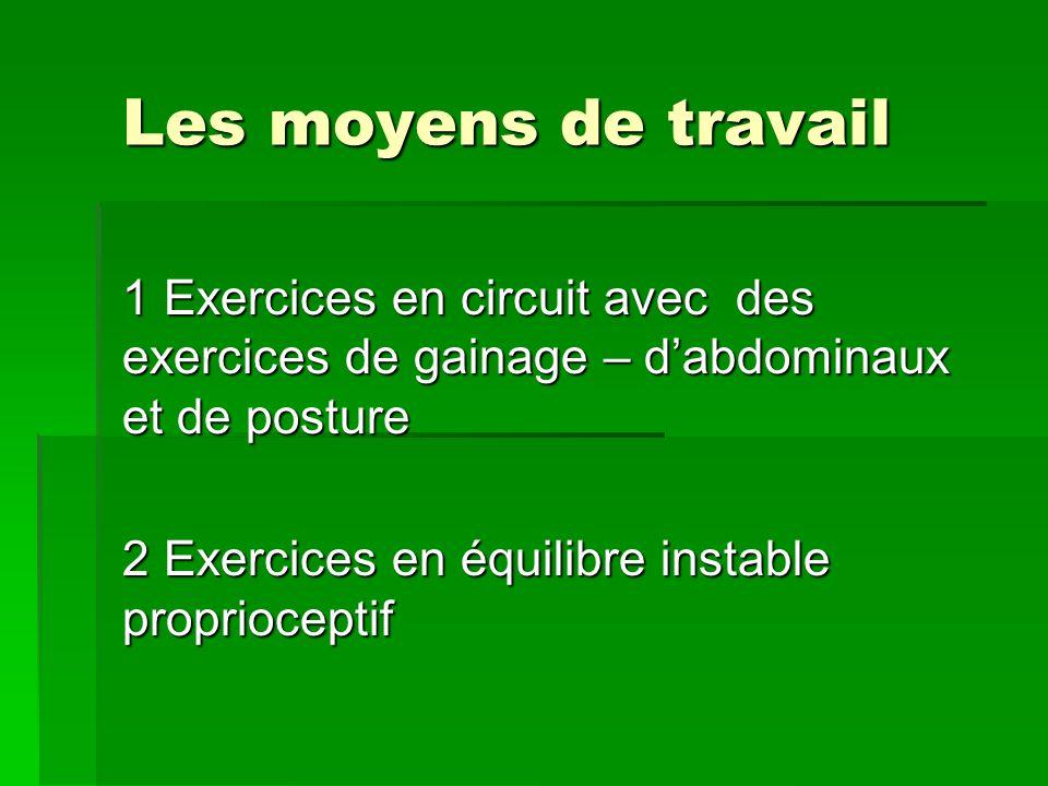 Les moyens de travail 1 Exercices en circuit avec des exercices de gainage – d'abdominaux et de posture.