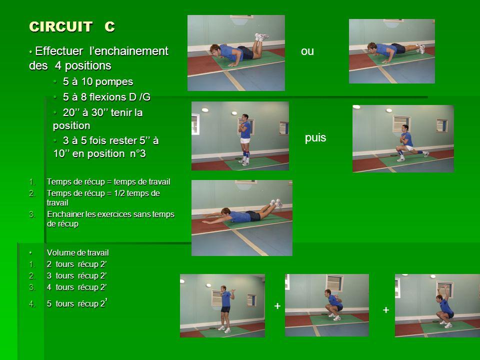 CIRCUIT C ou puis + + 5 à 10 pompes 5 à 8 flexions D /G