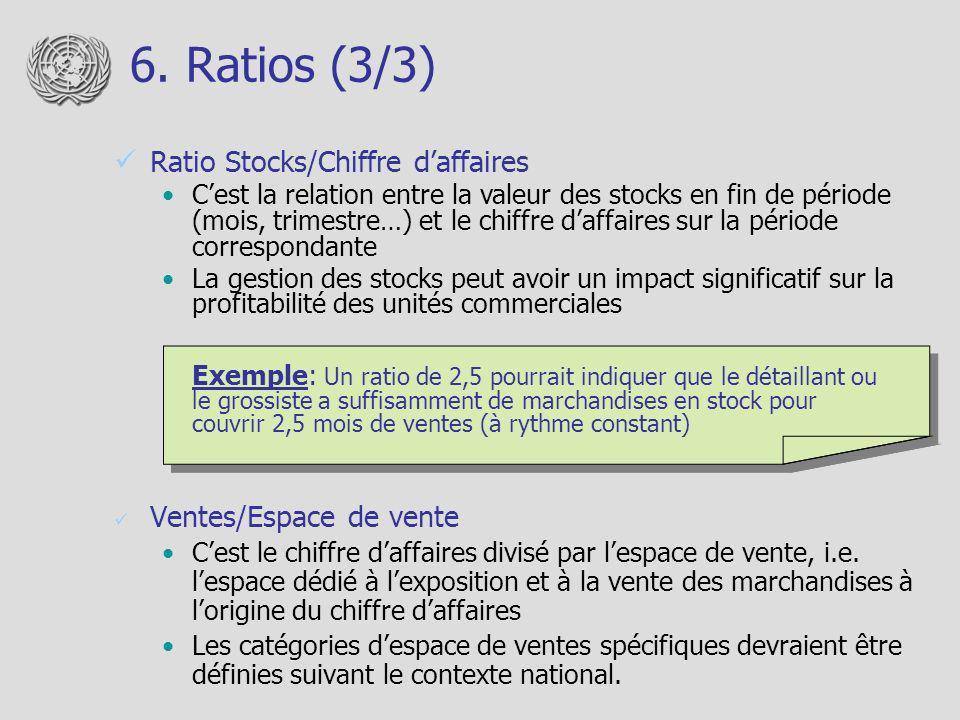 6. Ratios (3/3) Ratio Stocks/Chiffre d'affaires Ventes/Espace de vente