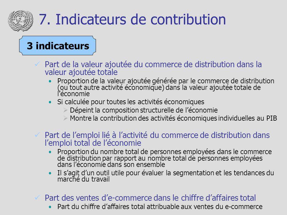 7. Indicateurs de contribution