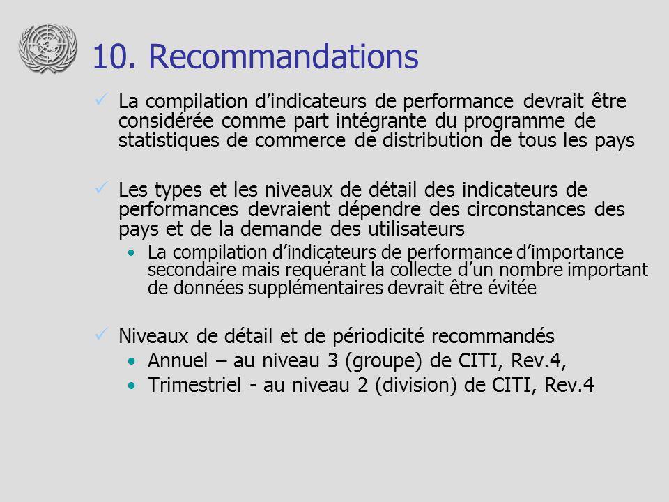 10. Recommandations