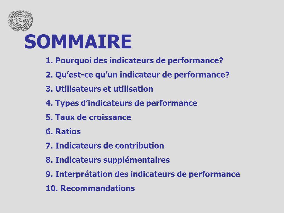 SOMMAIRE 1. Pourquoi des indicateurs de performance