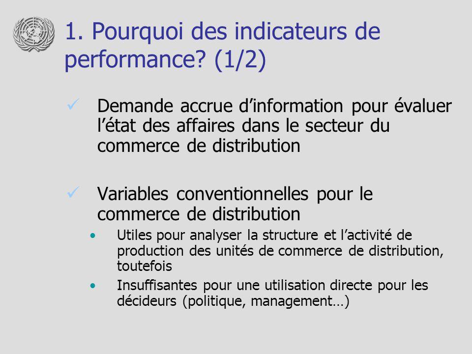 1. Pourquoi des indicateurs de performance (1/2)