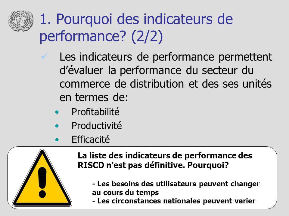 1. Pourquoi des indicateurs de performance (2/2)