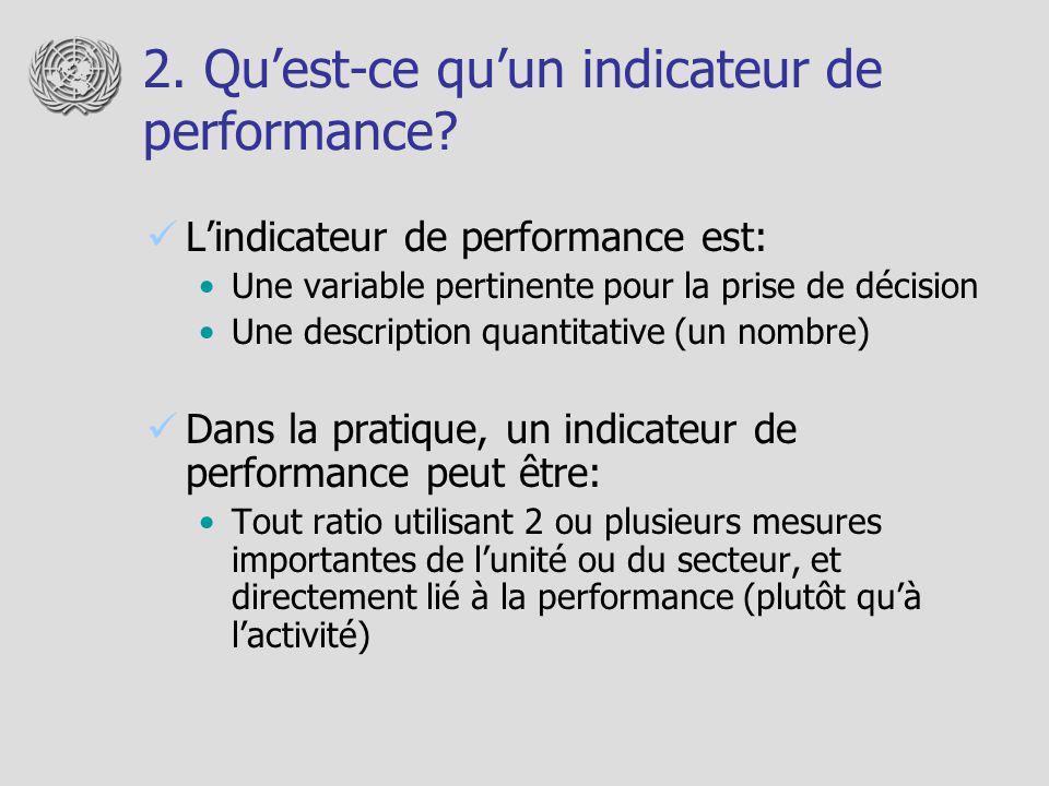 2. Qu'est-ce qu'un indicateur de performance
